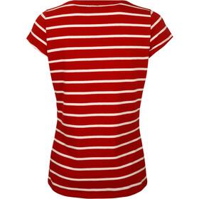 Elkline Anna - T-shirt manches courtes Femme - rouge